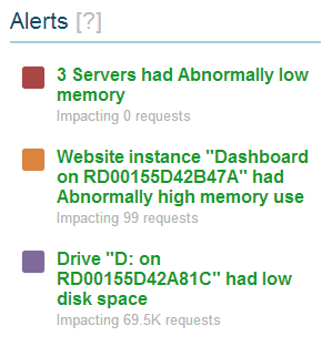 LeanSentry alerts you whenever your website uses too much memory