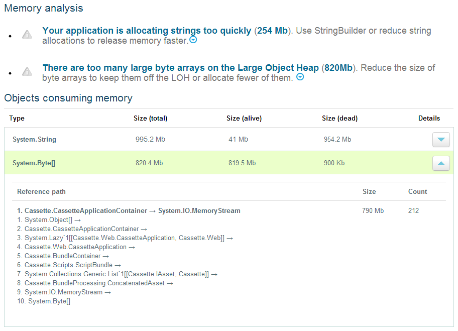 LeanSentry shows you what consumed the memory, and how to optimize the application's memory usage